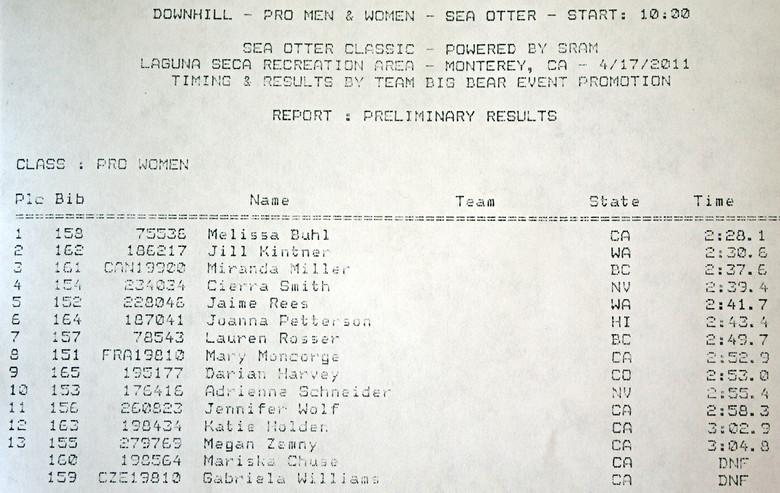 Pro Women Results